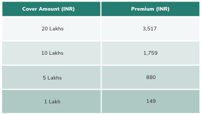 Copy of Copy of Cover Amount (INR).png