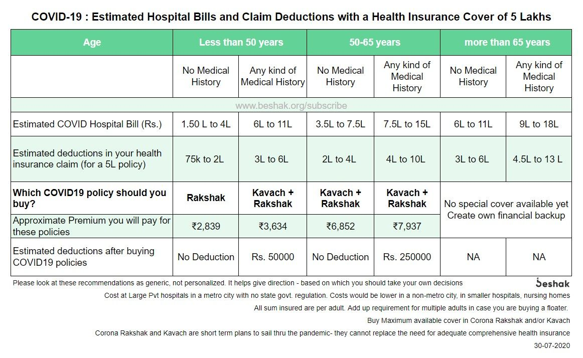 Estimated-Deductions-in-COVID19-Health-Insurance-Claim-1.jpg